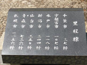 nihonbashi9kyori.JPG
